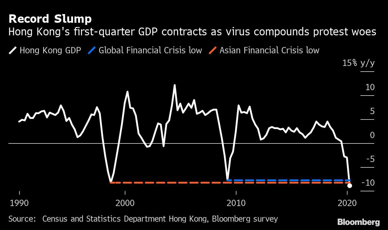 Trump Slams China; Italy, Spain Relax Lockdowns: Virus Update - Yahoo Canada Finance