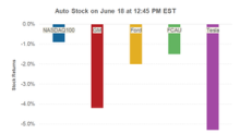 Why Is Tesla Stock Down over 5% Today?
