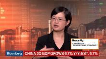 Analyzing China's Second Quarter Growth Data