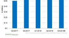 NovoCure: Its Top-Line Forecast for Q3 2018