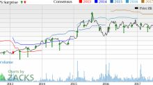 Columbia Sportswear Posts Narrower-Than-Expected Loss, SOREL Sales Explode 71%