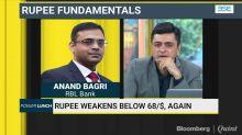 Rupee Weaken's Below 68/$, Again