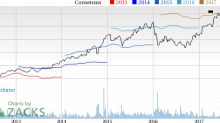 Top Ranked Growth Stocks to Buy for June 16th
