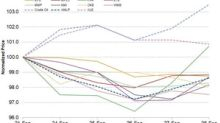 KMI, OKE, WMB: Midstream Stocks Tumbled Last Week