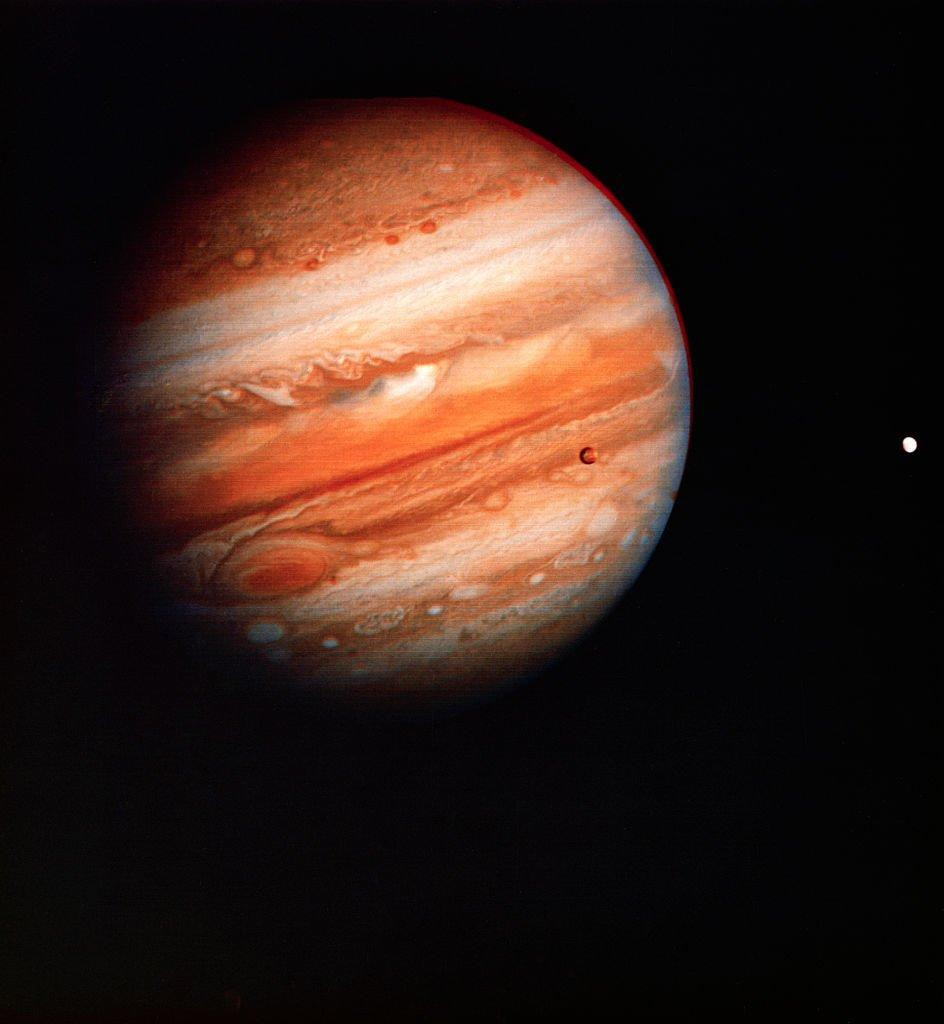 jupiter planet location in the sky - HD 944×1024