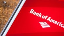 Bank of America Corp (BAC) Stock Is Stalling. Profit From It Anyway!