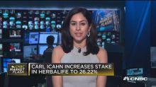Carl Icahn increases stake in Herbalife to 26.22%