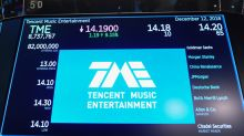 Tencent Music meets profit estimates in first earnings report, shares fall