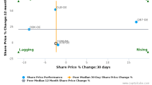 comdirect bank AG breached its 50 day moving average in a Bearish Manner : COM-DE : June 12, 2017