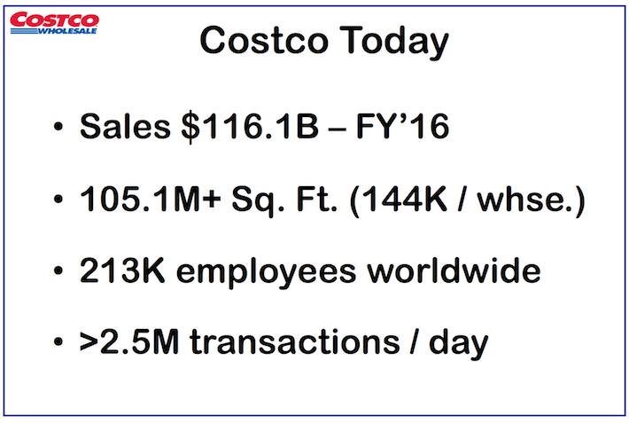 Warren Buffett Stocks In Focus Costco