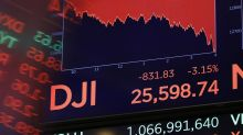 How roboadvisors and 401(k)s reacted to the market drop