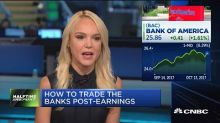 How to trade the banks post-earnings