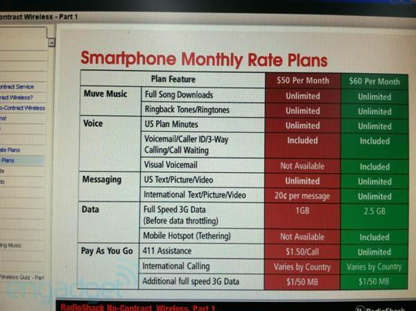 RadioShack No Contract Wireless rate plans leak, $60 will get you everything