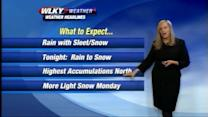 Sunday Forecast for March 23rd