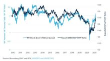 What Should We Expect From Small-Cap Stocks?