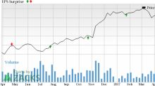 Bank Stocks Q1 Earnings Slated on Apr 24: ZION, TCB & More