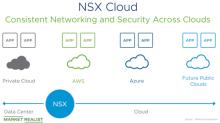 How Has VMware's NSX Been Performing?
