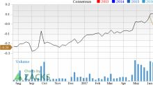 Caesars Entertainment (CZR) in Focus: Stock Moves 5.2% Higher