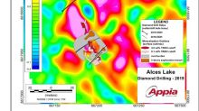 Appia Discovers a New Zone Returning 7.58 wt% Treo Over 8.9 Metres on the Critical Rare Earth Element Alces Lake Property