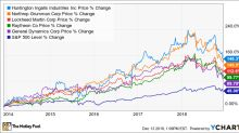 The Top Defense Stock to Buy in 2019