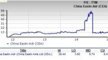 Is China Eastern Airlines a Great Stock for Value Investors?