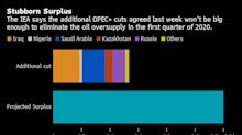OPEC+ Oil Supply Cuts Won't Prevent Surplus in 2020, IEA Says