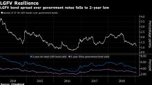 Bonds That Were Ground Zero for China Debt Woes Now Top Pick
