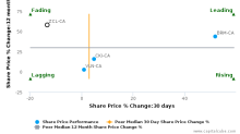 ZCL Composites, Inc. breached its 50 day moving average in a Bearish Manner : ZCL-CA : May 8, 2017