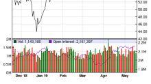 The Single Most Bullish Indicator For Oil