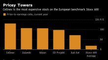 Aggressive Dealmaking Drives Europe's Most Expensive Stock