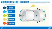 Intel Explainer: Sensors – the Eyes and Ears of Autonomous Vehicles – Gather Information from the Road