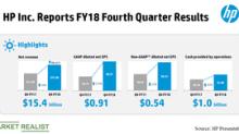 Did HP Inc. Beat Estimates in Q4 2018?