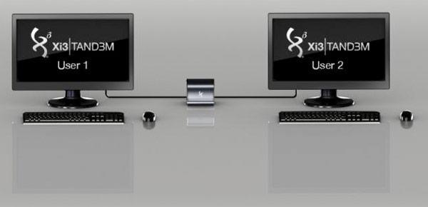 Xi3's TAND3M software enables two users to tap into a single modular PC, microSERV3R en route