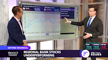 MARKETS: Transports, regional banks, small caps underperforming — does it matter?