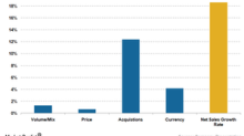 What Drove McCormick's Consumer Segment?