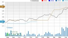Why Autohome (ATHM) Could Be an Impressive Growth Stock