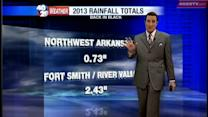 Drew's Weather Webcast, April 1