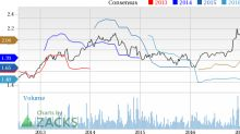 Altra Industrial (AIMC) Tops Q2 Earnings, Revenues, Ups View
