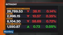 Bloomberg Market Wrap 10/22: U.S. Dollar, McDonald's, Semiconductor Stocks