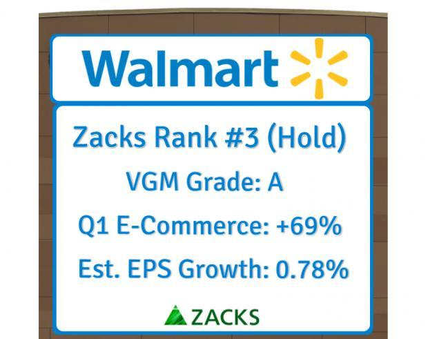 wal mart break even analysis Aside from the determination of the break-even point, the cvp analysis can determine the level of sales required to generate a specific level of income or target income.
