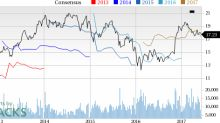 Why Is Manulife Financial (MFC) Down 0.9% Since the Last Earnings Report?