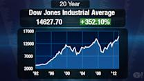 4 Reasons People Don't Care About the Record Dow