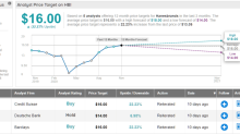 """3 """"Strong Buy"""" Stocks Insiders Are Snapping Up"""