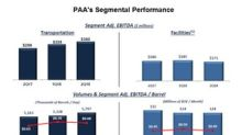 Higher Permian Volumes Drove PAA's Second-Quarter Results