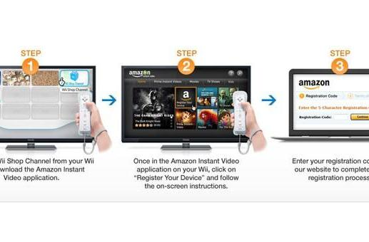 Amazon Instant Video now live on original Nintendo Wii