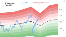 3 Margin-Growing UK Stocks as Lockdown Measures Ease Up