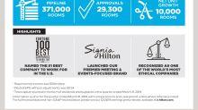 Hilton Reports First Quarter Results, Expands Brand Portfolio