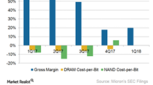 How Micron Plans to Improve Its Gross Margin in Fiscal 2018