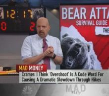 Four things need to happen for the stock market to bottom...