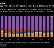 Hang Seng Revamps Benchmark Index to Open Door for Alibaba